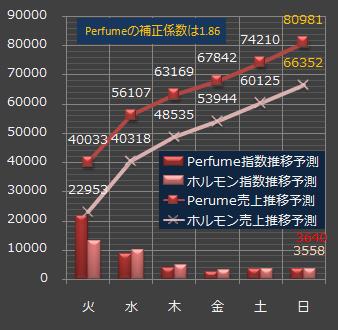 Perfume_ltw